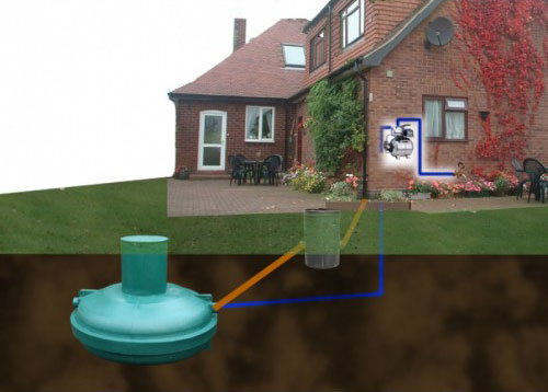 Rainwater Harvesting Tanks, a great green way to save water and money