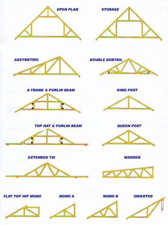trussdiagram2.jpg